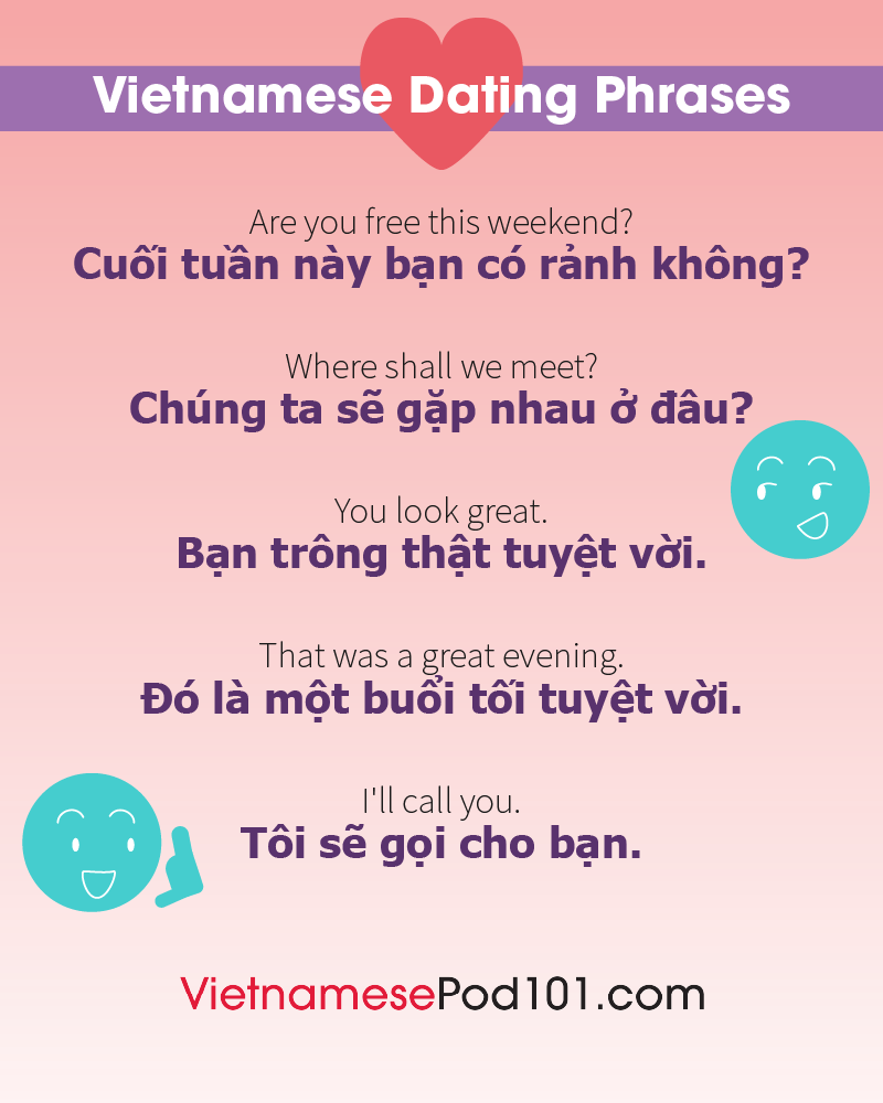 Vietnamese Date Phrases