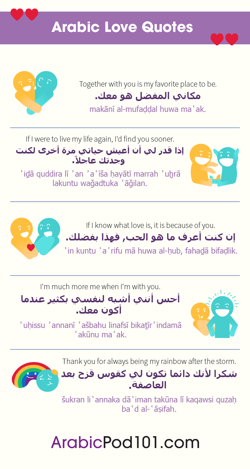 Learn Arabic Blog By Arabicpod101com