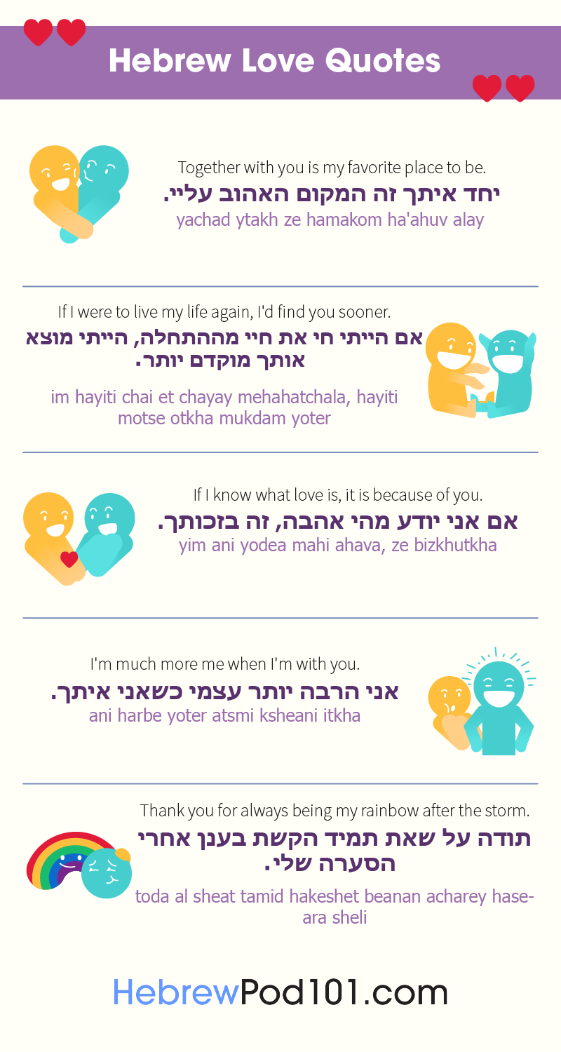 How to Say I Love You in Hebrew - Romantic Word List