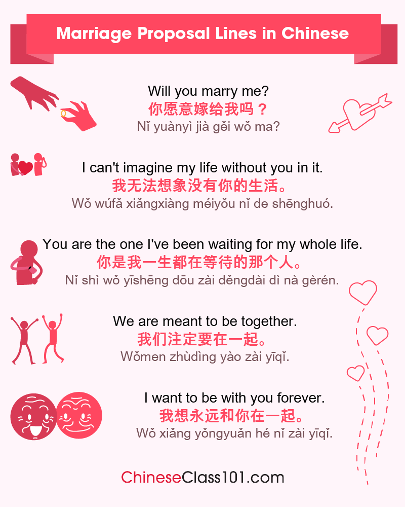 Chinese Marriage Proposal Lines