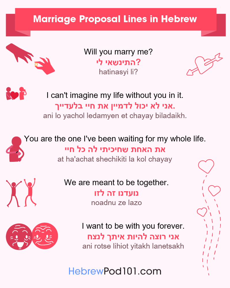 Hebrew Marriage Proposal Lines