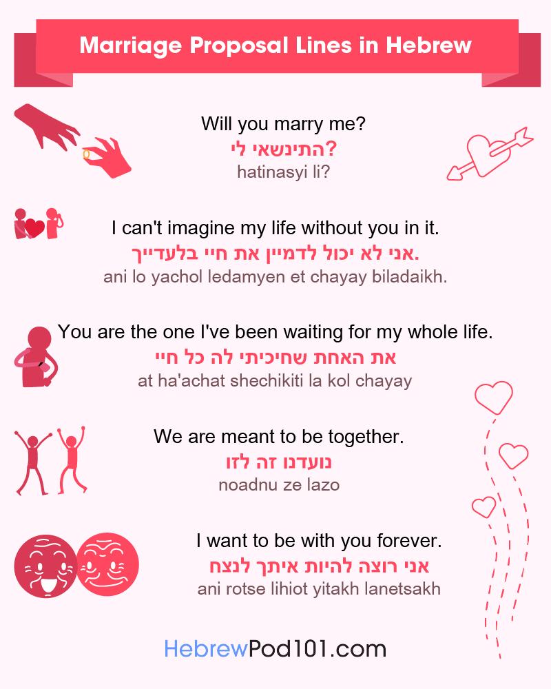 Hebrew Marriage Proposal Lines