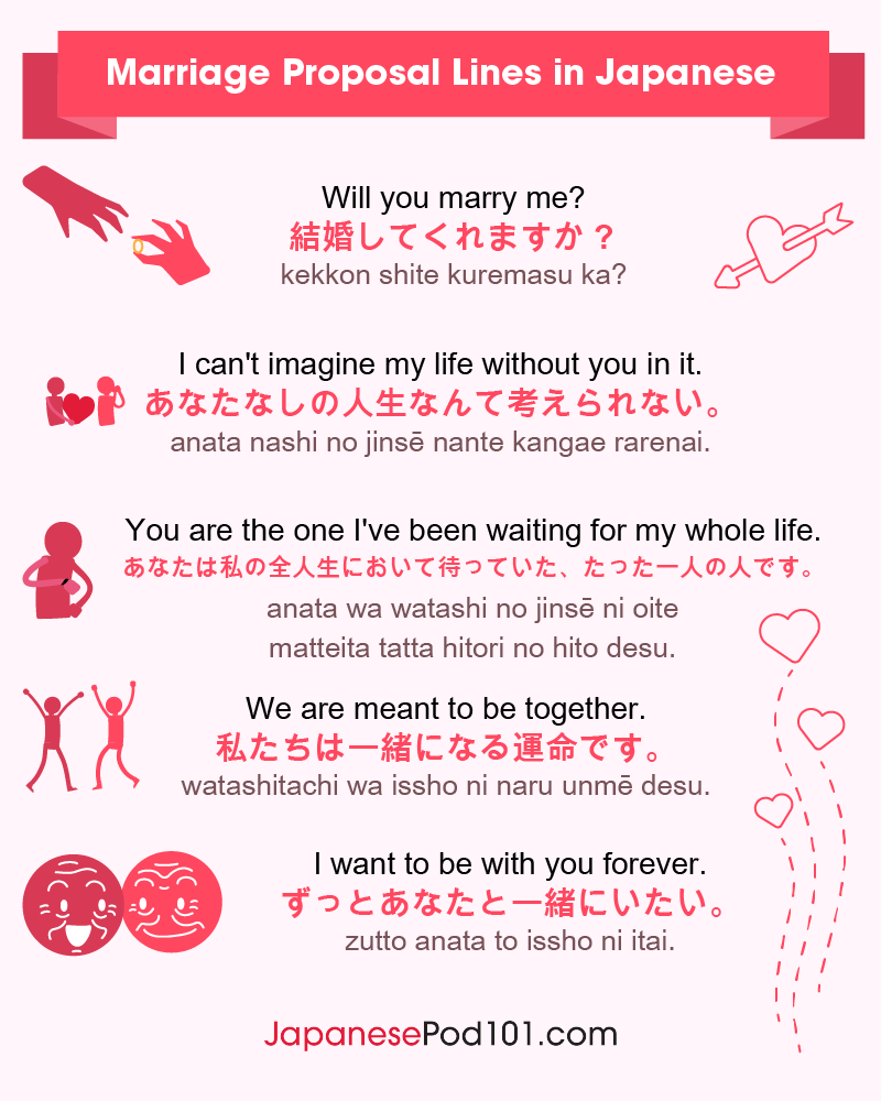 Japanese Marriage Proposal Lines