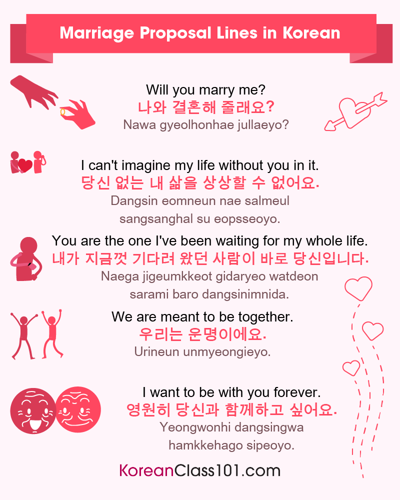 Korean Marriage Proposal Lines