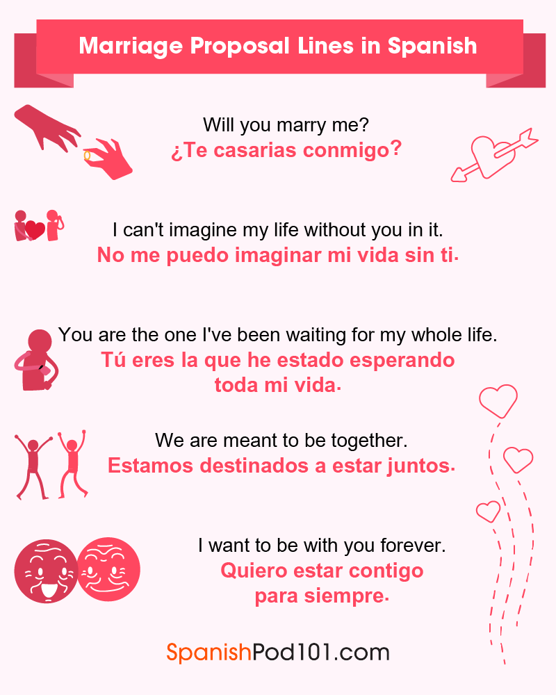 Spanish Marriage Proposal Lines