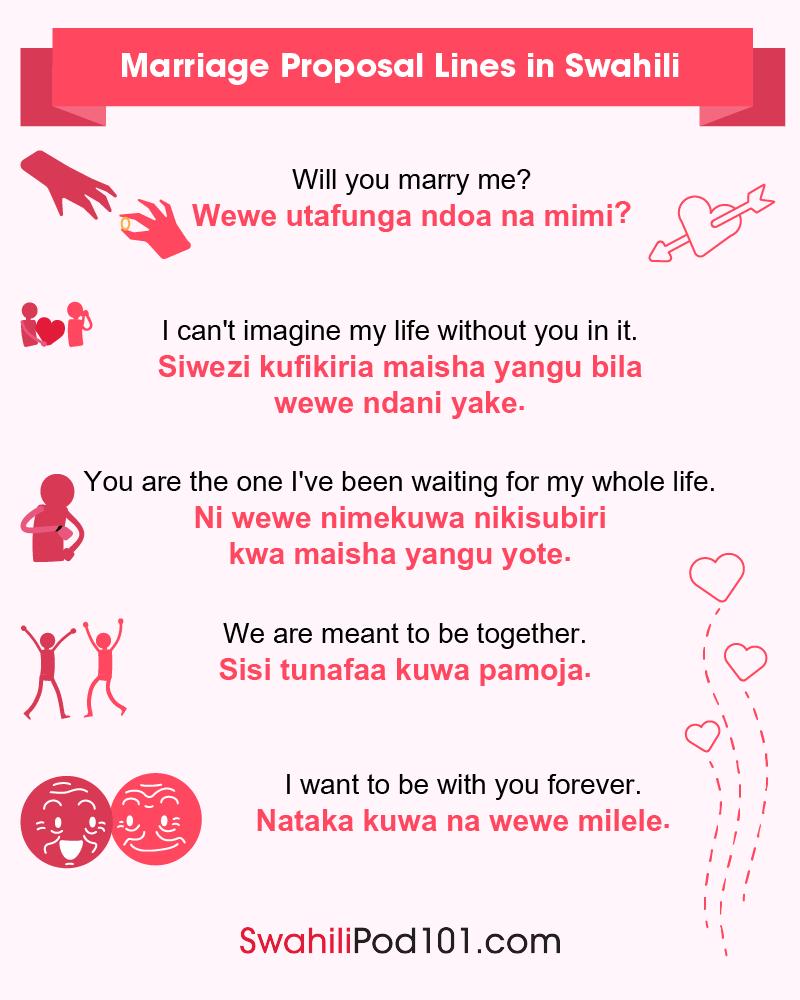Learn Swahili Blog by SwahiliPod101 com