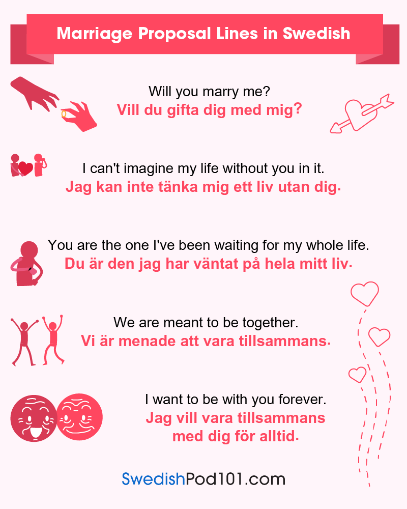 Swedish Marriage Proposal Lines