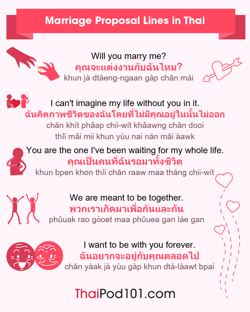 Thai Marriage Proposal Lines