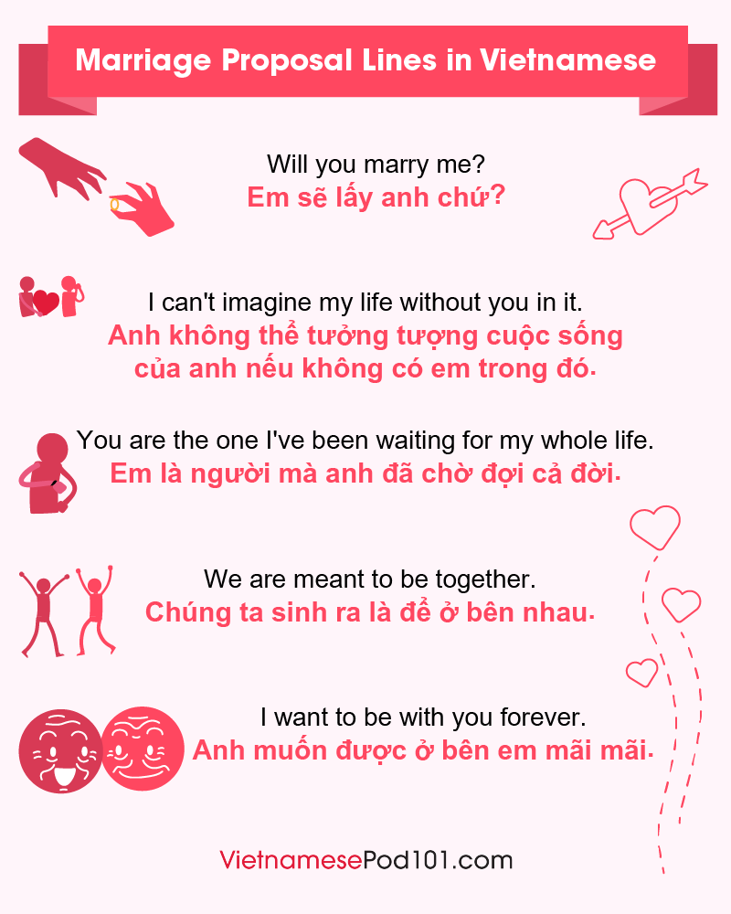 Vietnamese Marriage Proposal Lines