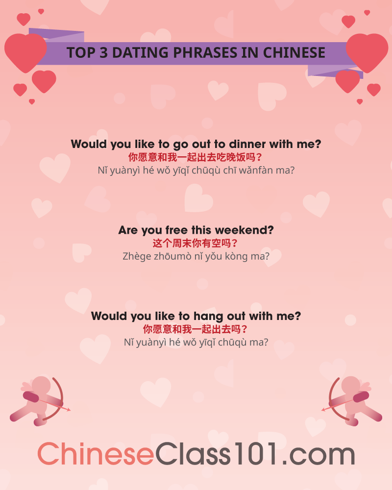 Valentine's Day Words in Chinese