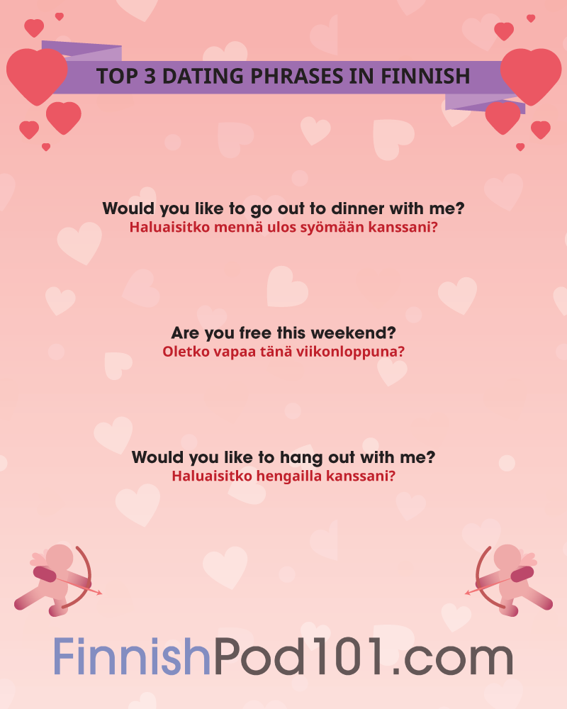 Valentine's Day Words in Finnish