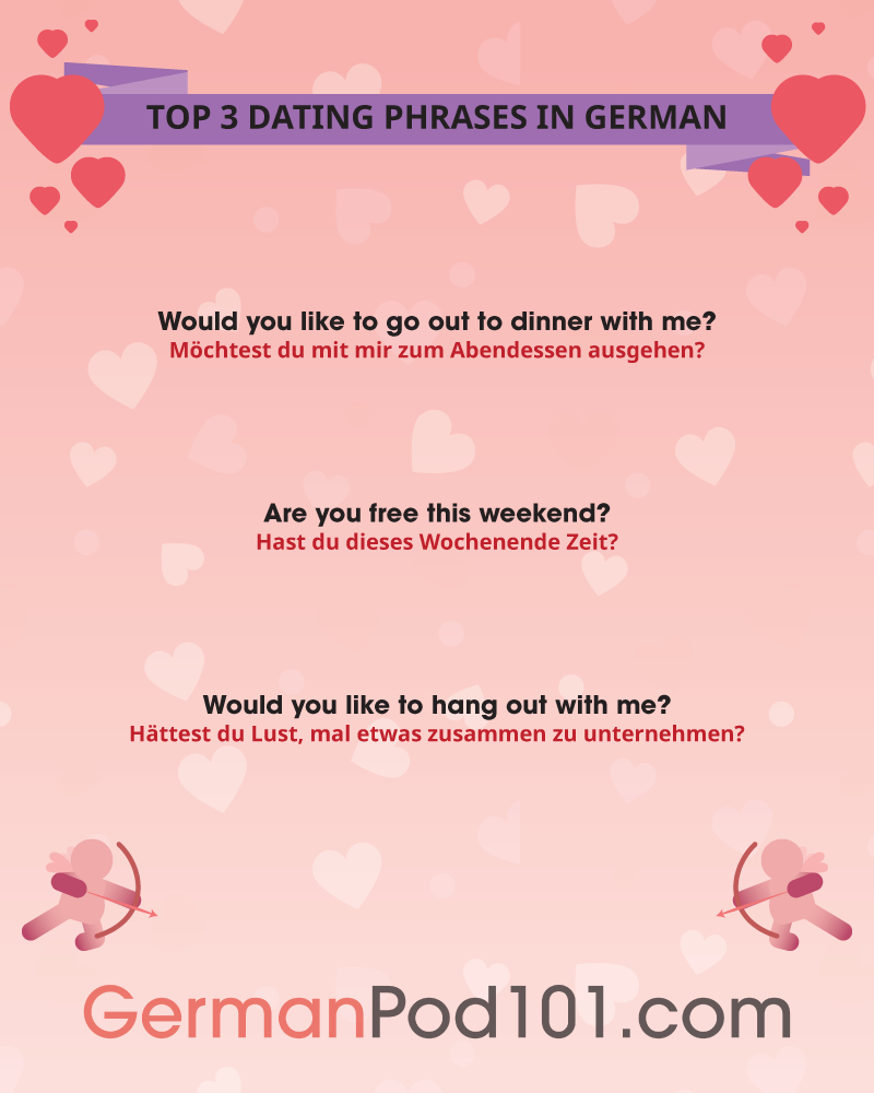 Valentine's Day Words in German