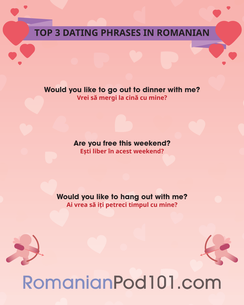 Valentine's Day Words in Romanian