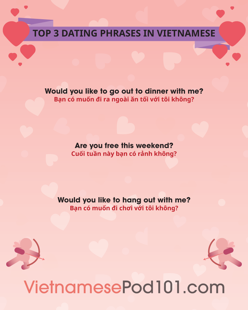 Valentine's Day Words in Vietnamese