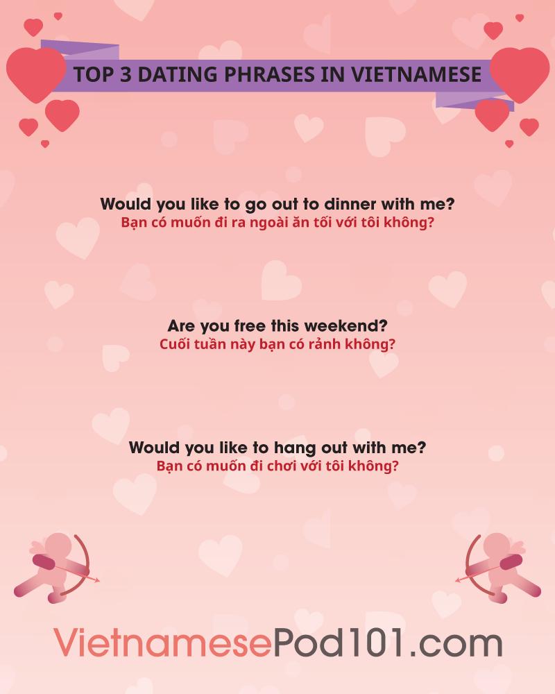 Valentine's Day Words in Vietnamese