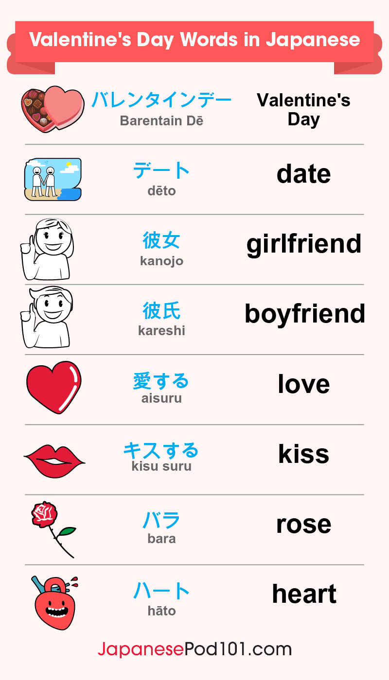 Valentine's Day Words in Japanese