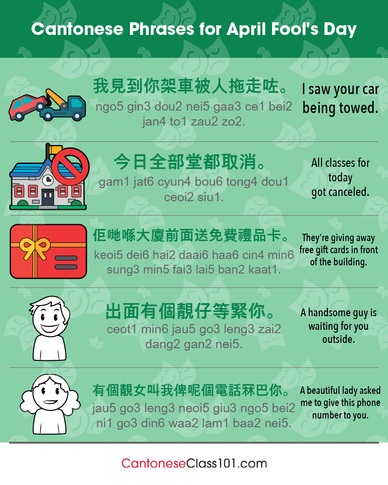 Cantonese Phrases for April Fools' Day