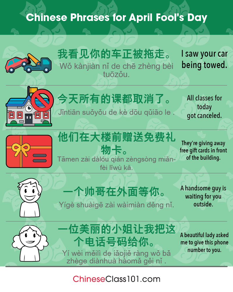 Chinese Phrases for April Fools' Day