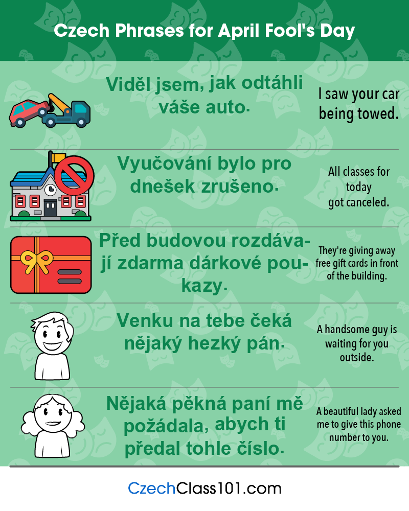 Czech Phrases for April Fools' Day