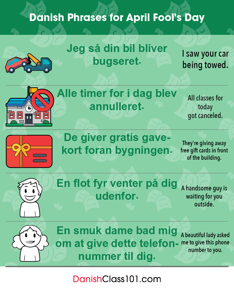 Danish Phrases for April Fools' Day