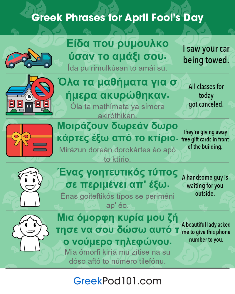 Learn Greek Blog By Greekpod101