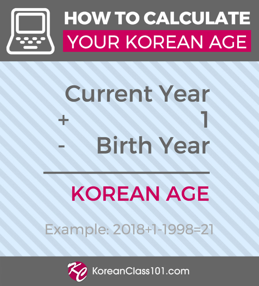 How to Calculate Korean Age
