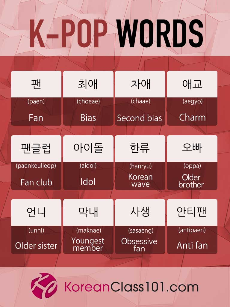 K-Pop Words