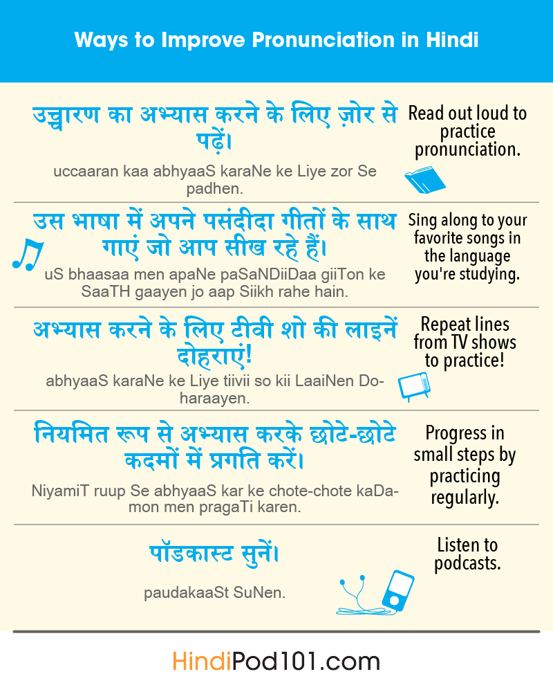 The Only Hindi Pronunciation Guide You'll Ever Need