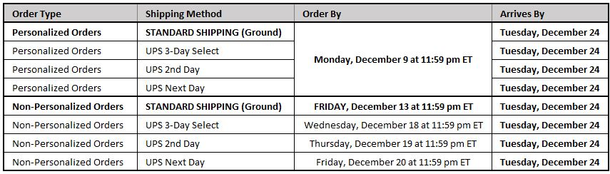 Holiday Shipping Schedule 2018