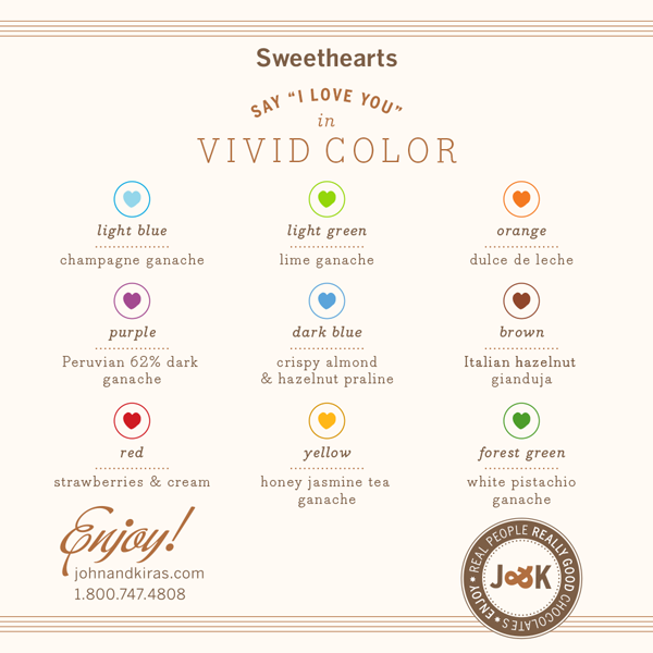 Sweethearts Flavors