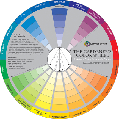 Color Wheel Gardeners Color Chart Kinsman Company