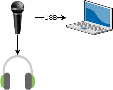 Diagram showing how to connect one microphone to a computer