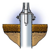 Flange Connects Water Pump to Well Casing Easily