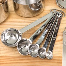 Sturdy Measuring Spoons