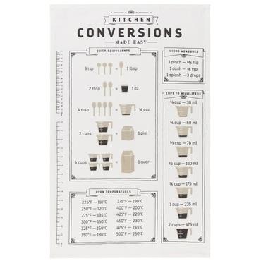 Kitchen Conversions Dishtowel