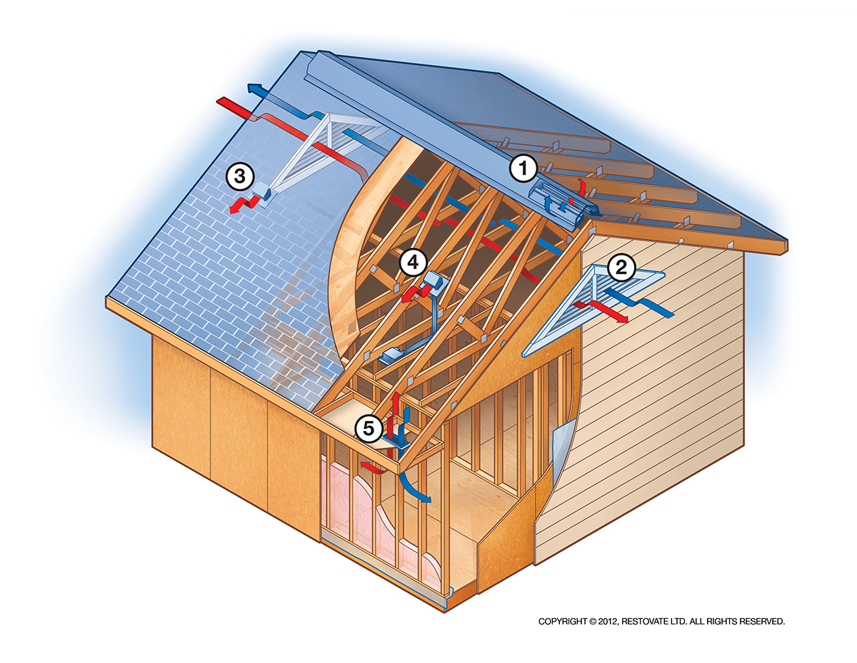 Toronto Home Inspections By Mike Holmes Inspectors