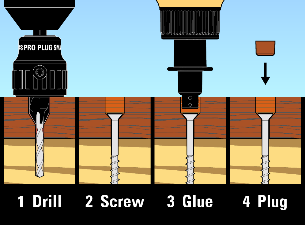 Pro Plug System for Wood Installation diagram