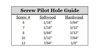 Screw Pilot Hole Guide
