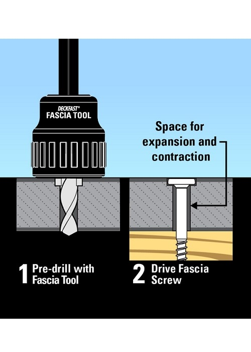 Fascia Tool drill bit and countersink