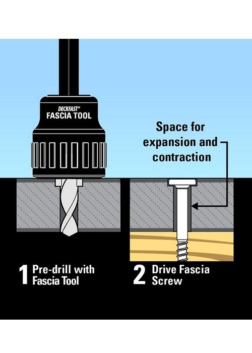 Fascia Tool drill bit and countersink