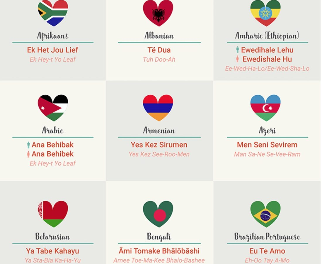 """How to say """"I love you"""" in 50 different languages ..."""