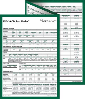 ICD-10-CM Fast Finder 2019