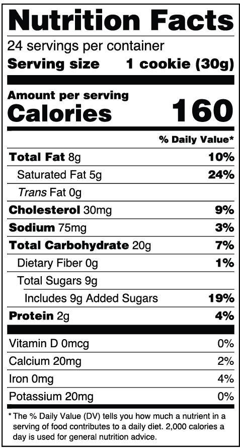 More on the New Nutrition Labels
