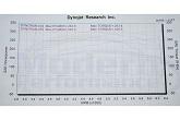 Trifecta Performance PCM Flash, 08-10 Cobalt SS
