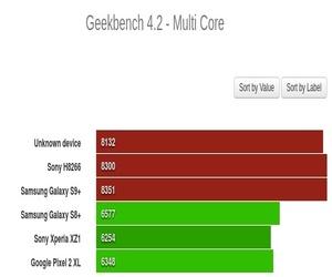 رصد هاتف غامض في إختبارات الأداء مزود بالمعالج Snapdragon...