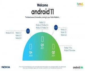 HMD Global Oy تنشر الجدول الزمني لتحديث Android 11 ا...