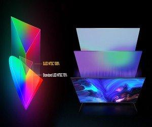 Realme تكشف النقاب رسميًا عن التلفاز الذكي Realme Sm...