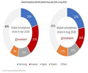 سامسونج تقود مبيعات الهواتف الذكية في شهر أغسطس، وتُ...