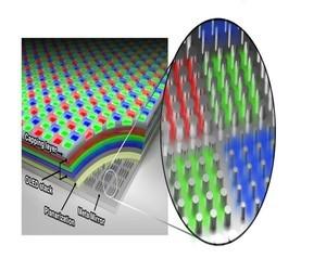 سامسونج تنجح في تطوير شاشة OLED تمتاز بكثافة بكسلات ...