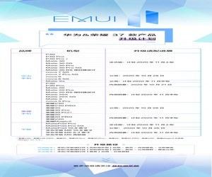 Huawei تكشف عن قدوم تحديث EMUI 11 التجريبي لـ 27 طرا...